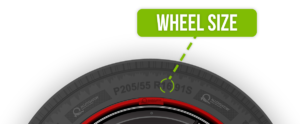 Whats my wheel size? Diagram showing wheel how to find wheel size on your tyre.